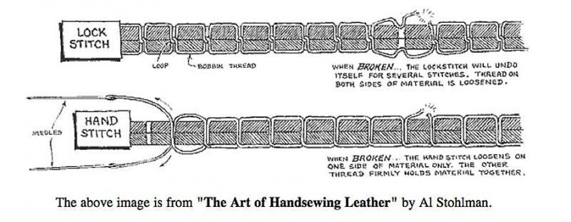 lock-stitch-vs-hand-stitch.jpg