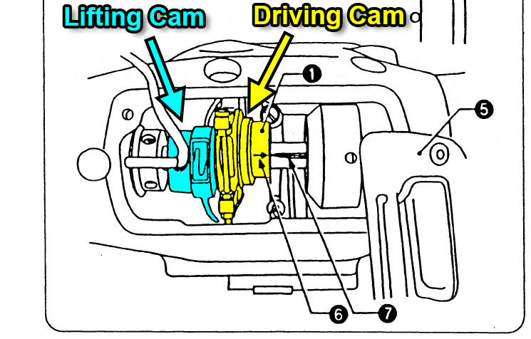 lift and drive cams.jpg