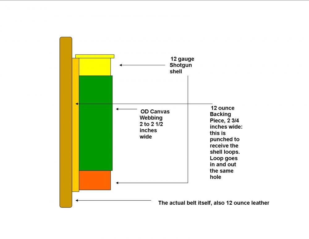 cartridge example shotgun shell belt.jpg