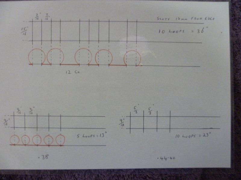 Loop chart a.jpg