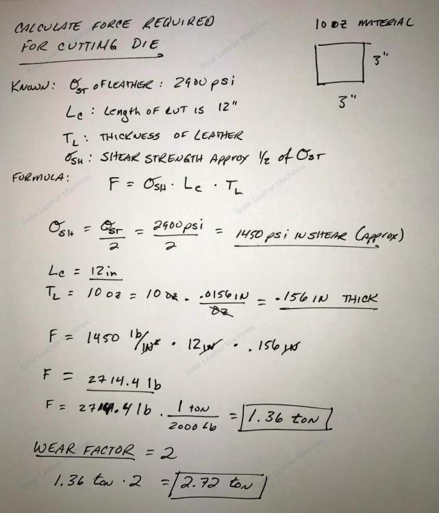 Clicker Cut Force Calculation.JPG
