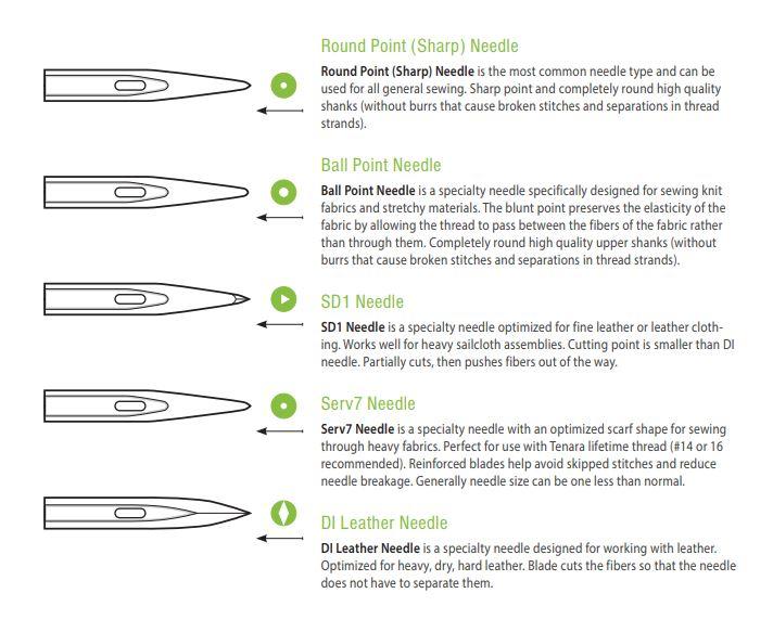 needles guide.JPG