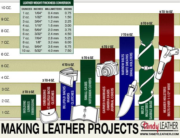 leather weights and usage.jpg