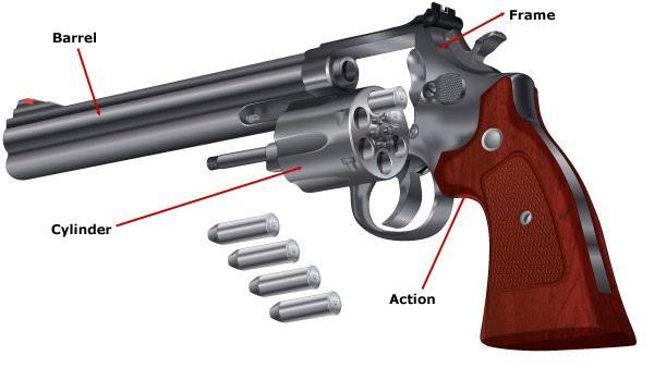 handgun-revolver-parts.jpg.2c6b6c2c561ff5955bdba50c23867b0e.jpg